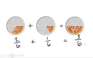 fraction add